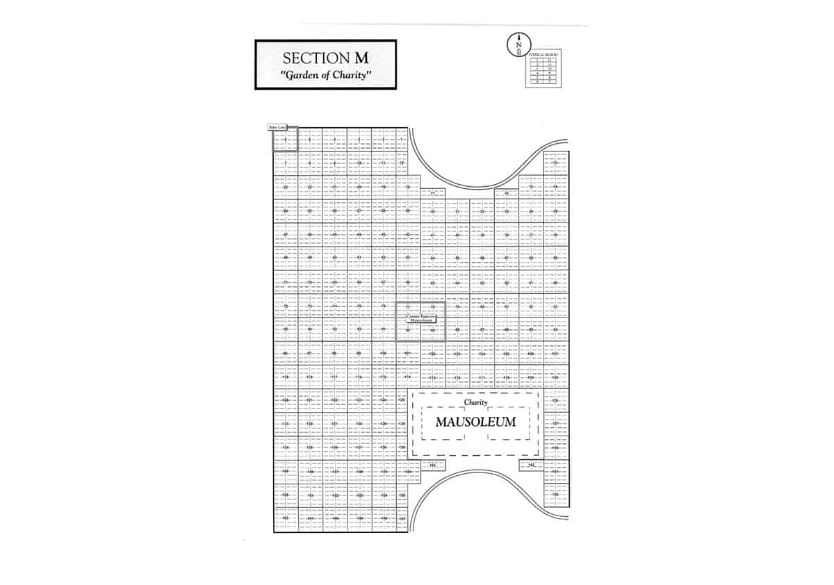 Section M |